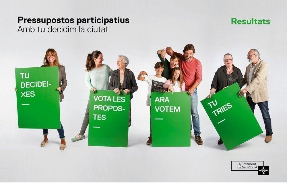 Pressupost Participatiu 2016-17